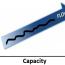 Cacaity x Opportunity = Flow